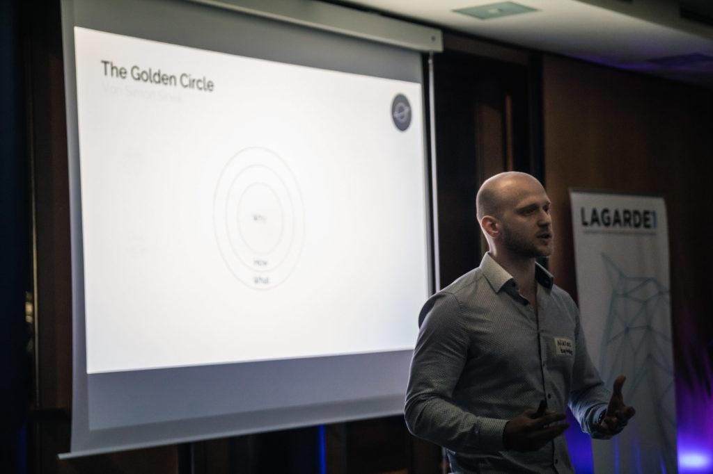 Erklärung des Golden Circle